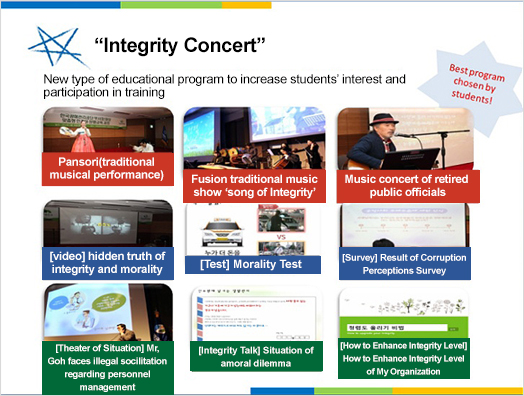 Integrity Concert. New type of educational program to incresase students´ interest and participation in training.
